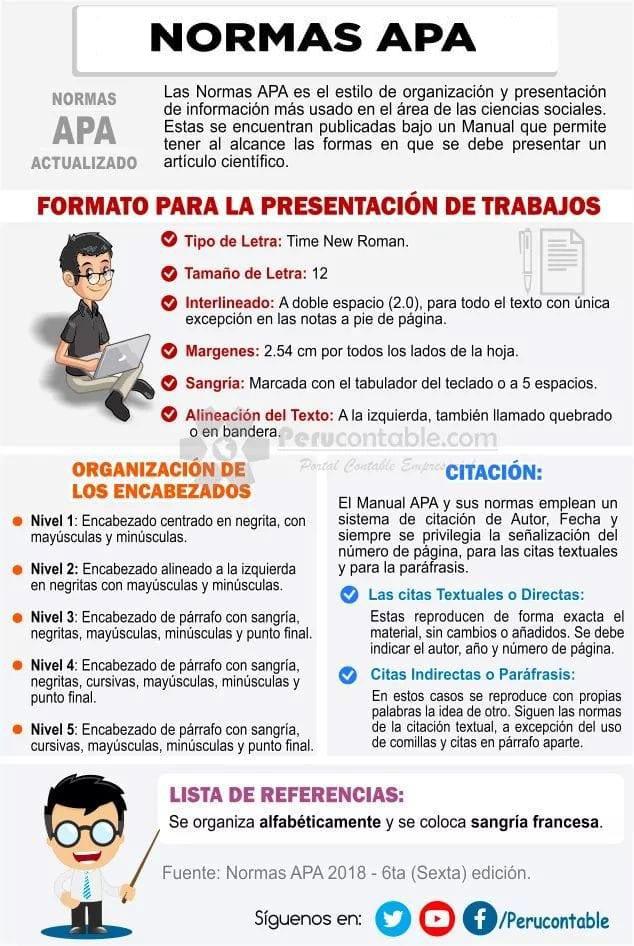 Normas Apa Actualizado Julio 2019 Web Del Maestro Cmf