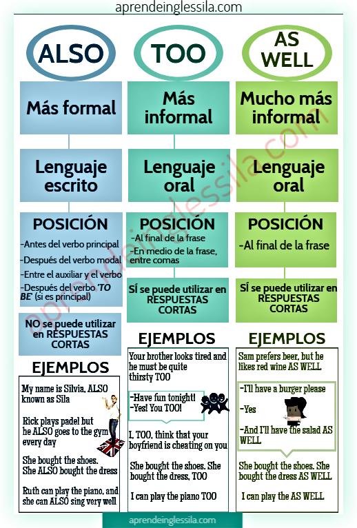 50 Libros Para Aprender Inglés 250 Infografías 4 Test 9 Canales En Youtube