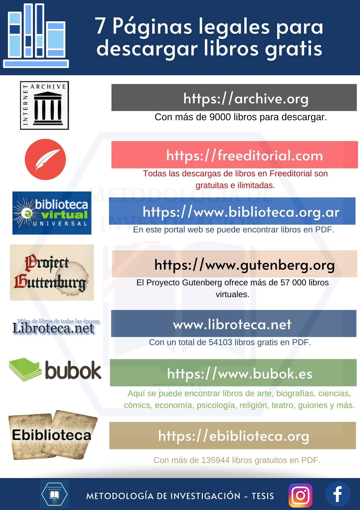 27 Bibliotecas De Descarga Gratuita Y Legales De Libros Que Facilitan El  Acceso, Fortalece Las Capacidades Y Promueven La Participación @tataya.com.mx